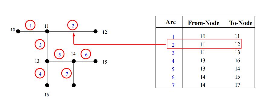 arc-node