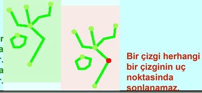 pseudo-nodes