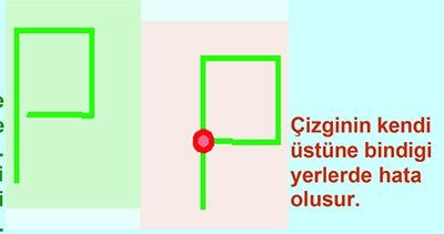 self-overlap-4