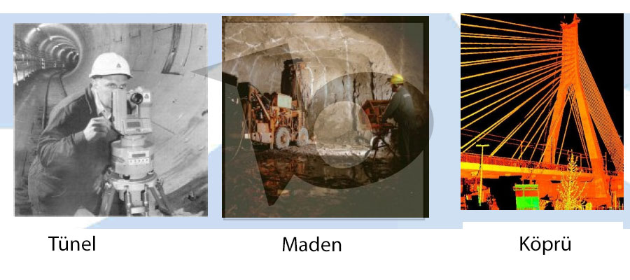 Yapı ve Maden